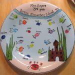 Fingerprint Plate